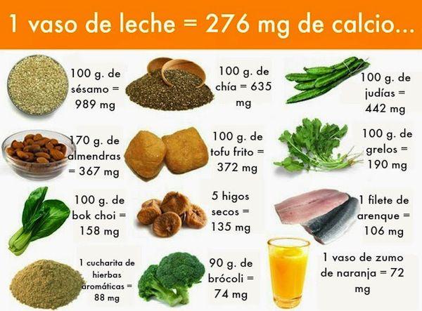 Prevenci n la clave para la osteoporosis mi farmacia en barcelona - Alimentos para la osteoporosis ...